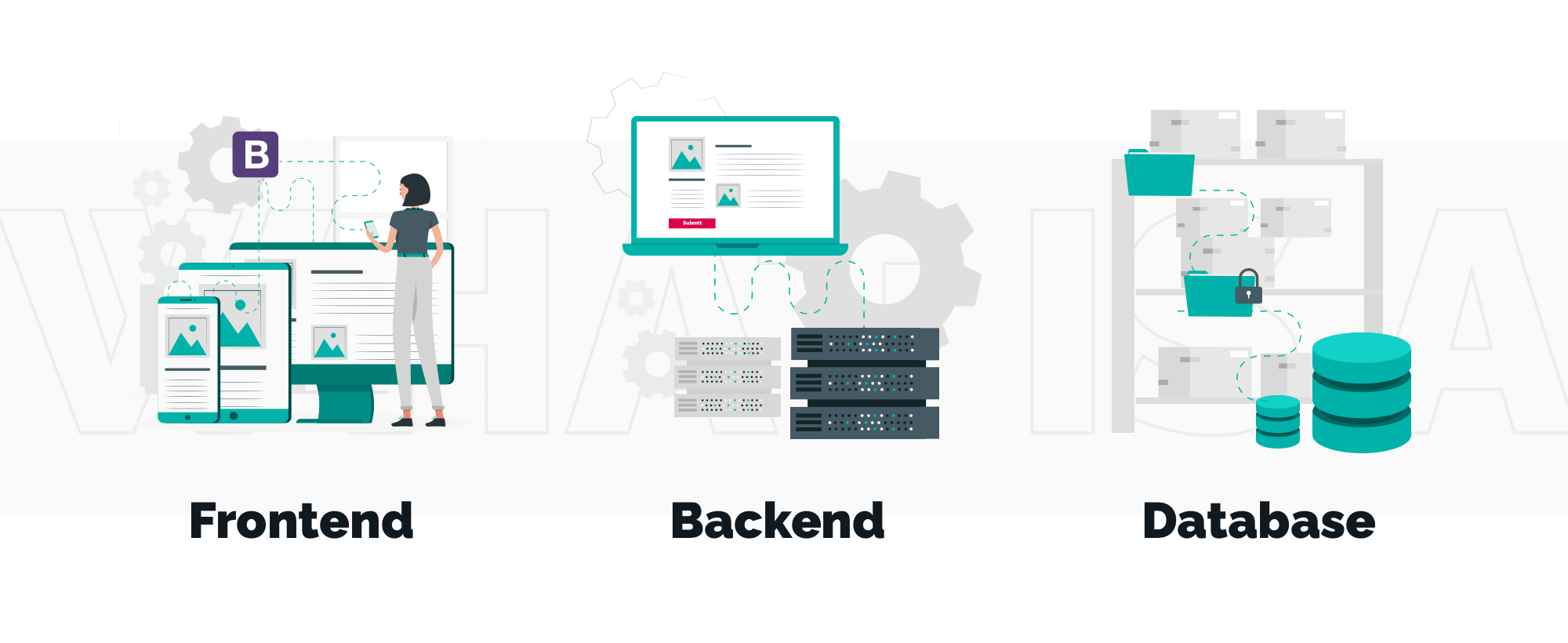 What Is a Web Development Stack   TechMagic.co