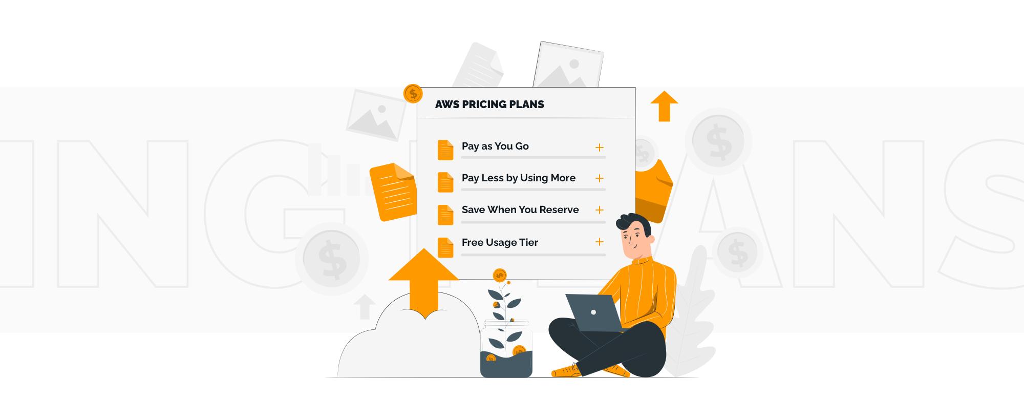 AWS Pricing Plans | TechMagic.co